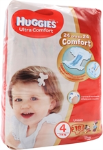 HUGGIES Ultra Comfort | Classifica pannolini: I risultati del test | Altroconsumo